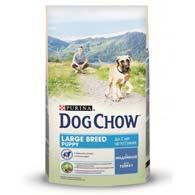 Корм Dog Chow для щенков больших пород с индейкой, 14 кг.