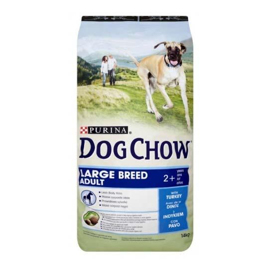 Dog Chow для собак больших пород с индейкой, 14