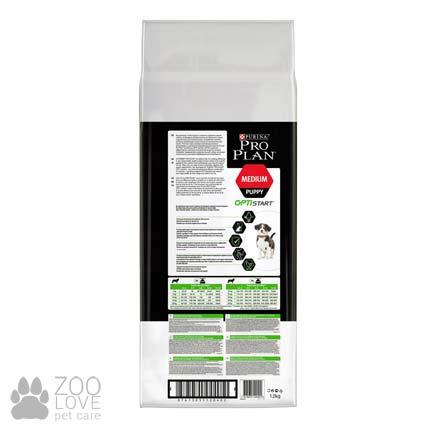 Изображение обратой стороны упаковки сухого корма для щенков средних пород Purina Pro Plan Puppy Medium Chicken, 12 кг (Проплан для щенков) 2017