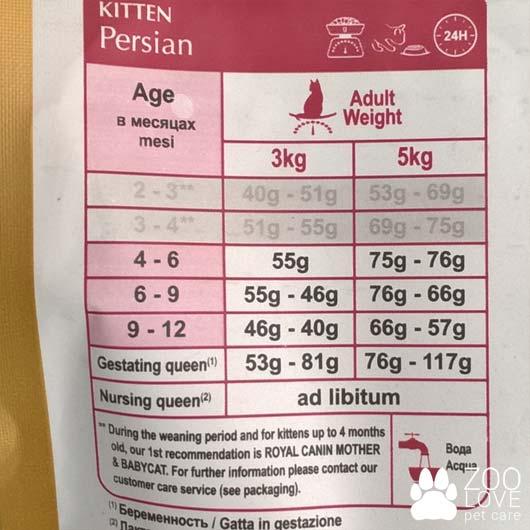 Дозировка корма Royal Canin KITTEN PERSIAN
