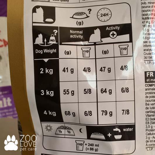 Таблица кормления кормом Роял Канин для йоркширов