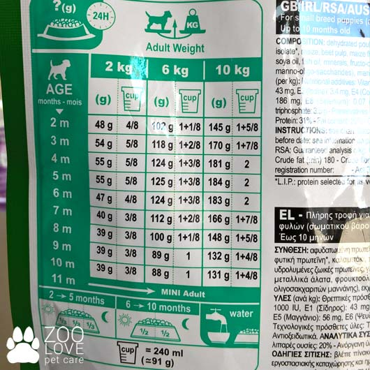 Таблица кормления Royal Canin MINI JUNIOR