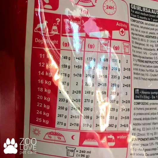 Таблица кормления сухим кормом для собак средних пород Royal Canin MEDIUM ADULT