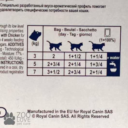 Сколько давать кошкам влажного корма Royal Canin RENAL