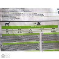 Таблица кормления щенков  малых пород кормом Purina Pro Plan Puppy Small & Mini
