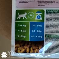 Таблица кормления кормом для стерилизованных котов и кошек Purina Pro Plan Sterilised Rabbit