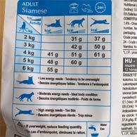 Таблица кормления кормом Роял Канин для сиамцев