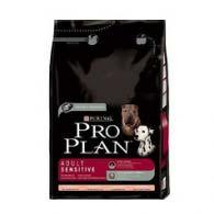 Pro Plan Sensitive, сухой корм для собак
