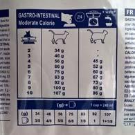 Дозировка корма Royal Canin GASTRO INTESTINAL MODERATE CALORIE