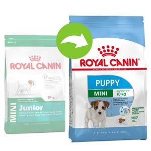 Royal Canin Mini Junior становится Puppy